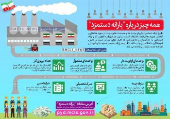 جزییات پرداخت یارانه دستمزد اعلام شد+جدول