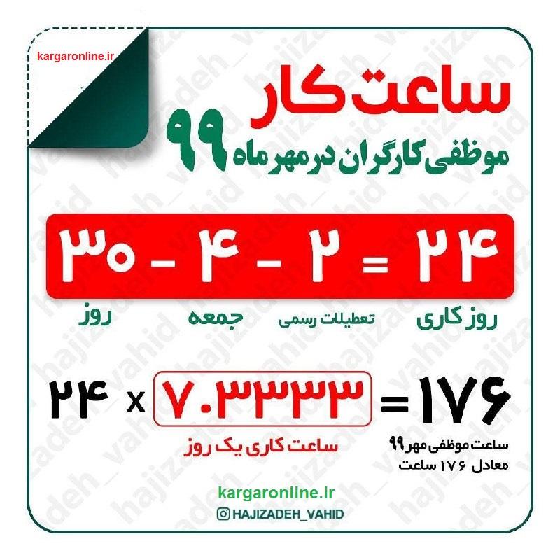 میزان کار کارگران در مهرماه اعلام شد+جدول