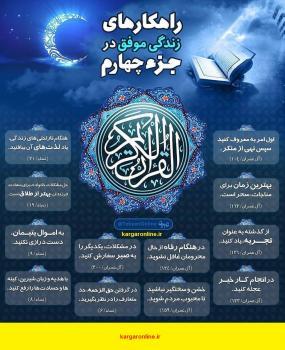 تفسیر جز 4 قرآن کریم در یک عکس