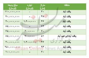 مظنه رهن و اجاره آپارتمان در یافت آباد + جدول
