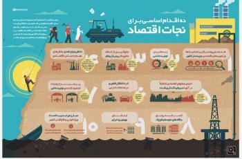اینفوگرافیک 10 اقدام اساسی برای نجات اقتصاد منتشر شد