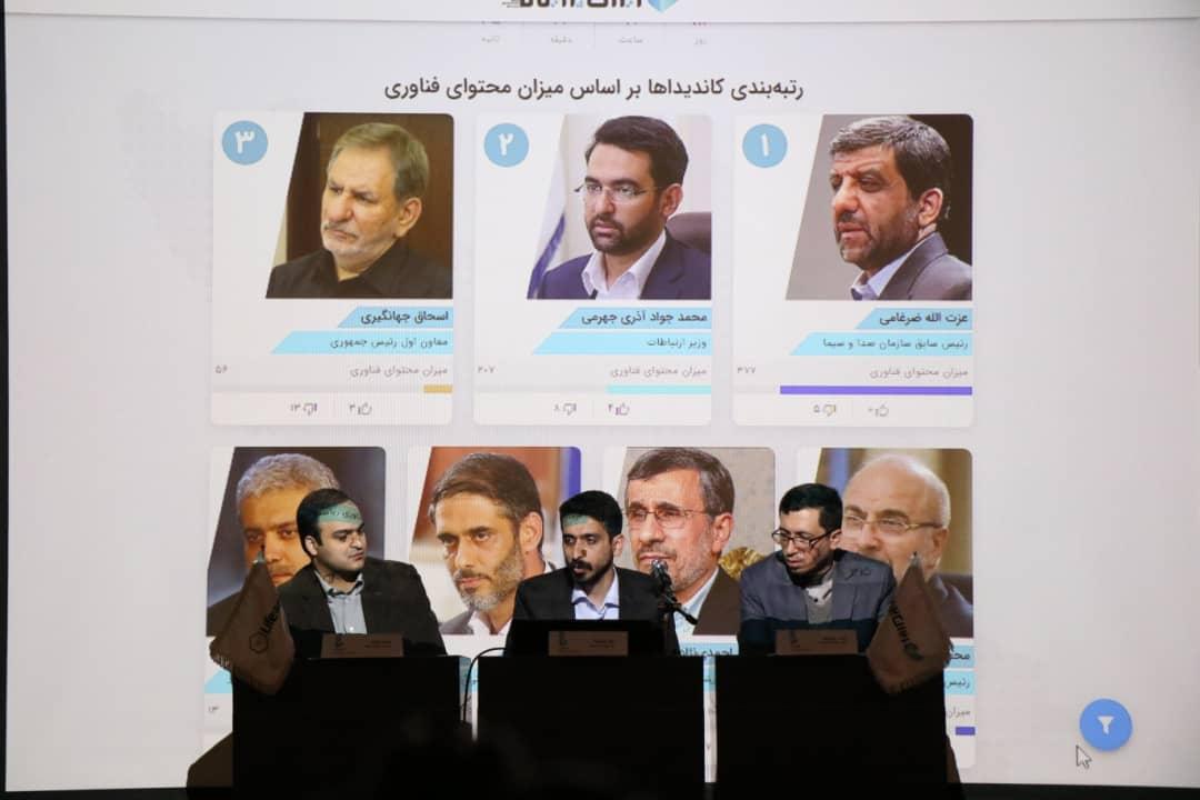 رونمایی از «ایران پرزیدنت» با هدف تحلیل نامزدهای احتمالی انتخابات ۱۴۰۰