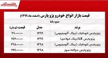 خودرو پژو پارس در تهران +جدول قیمت ها