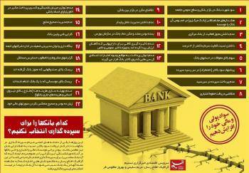 کدام بانکها را برای سپردهگذاری انتخاب نکنیم؟