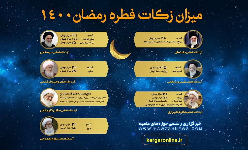 میزان زکات فطریه از سوی مراجع اعلام شد+جدول