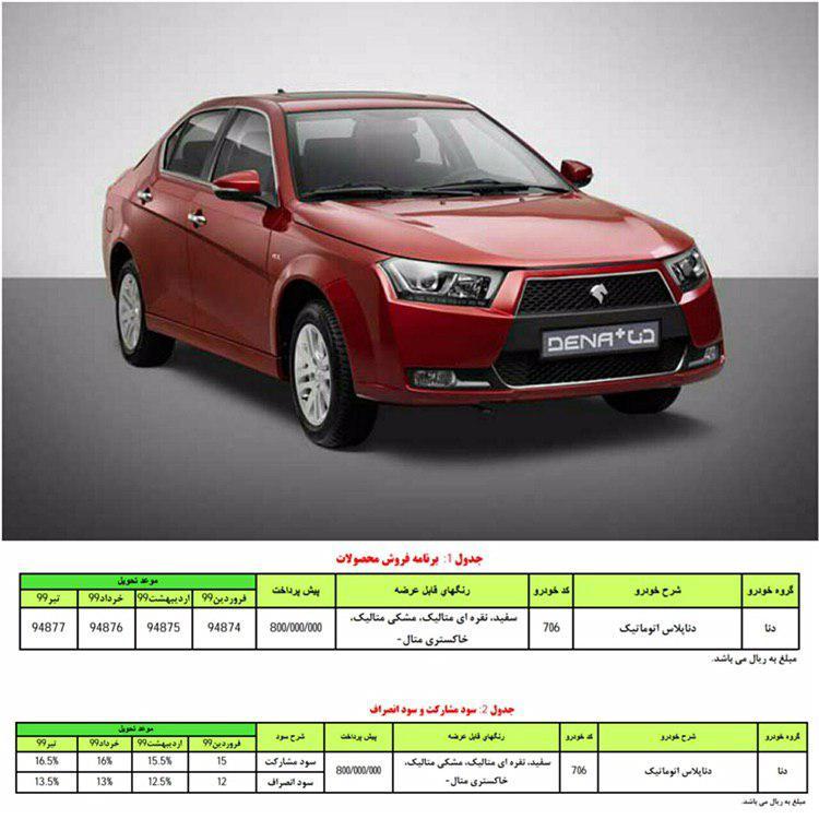 """ثبت نام """"دنا پلاس اتوماتیک"""" شنبه آغاز می شود+جزییات خبر ایران خودرو"""