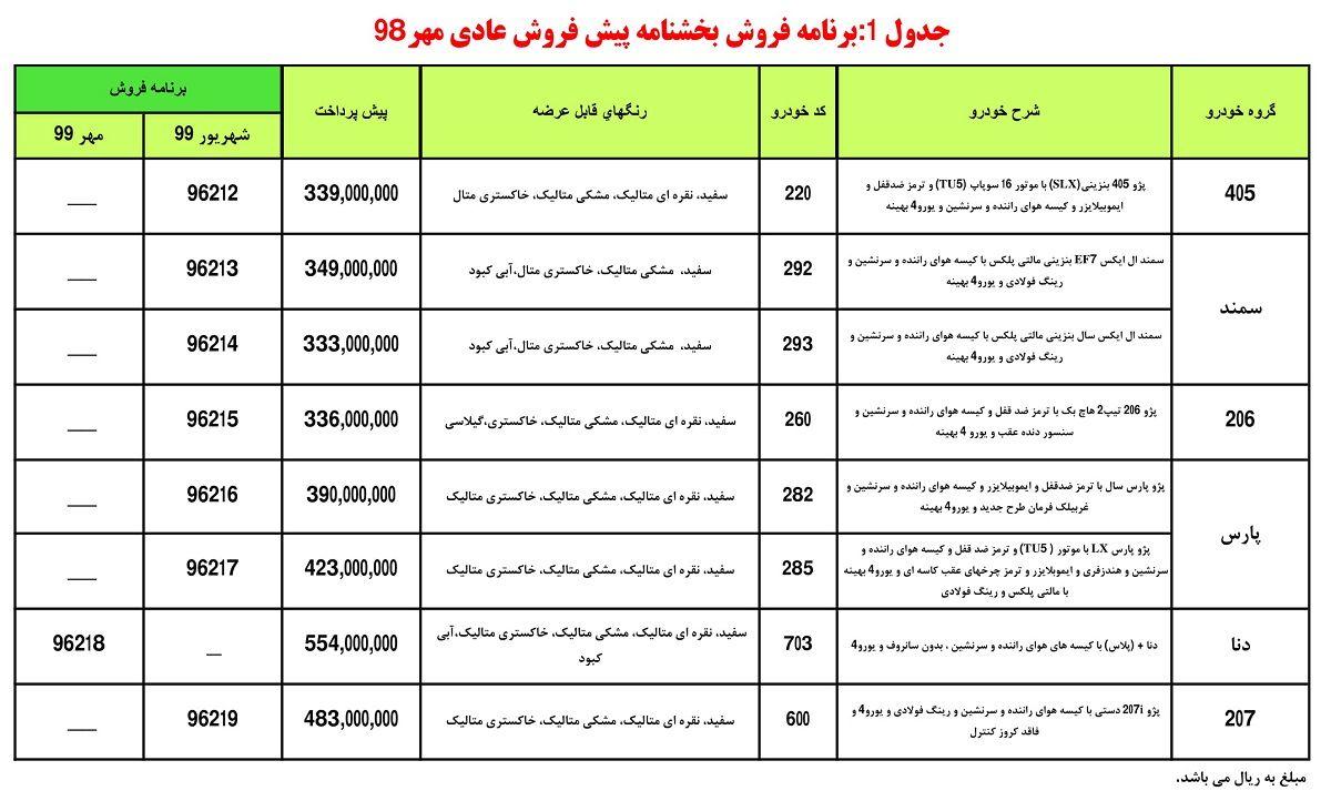 شش محصول پرفروش ایران خودرو از فردا فروخته می شود+جدول پیش خرید