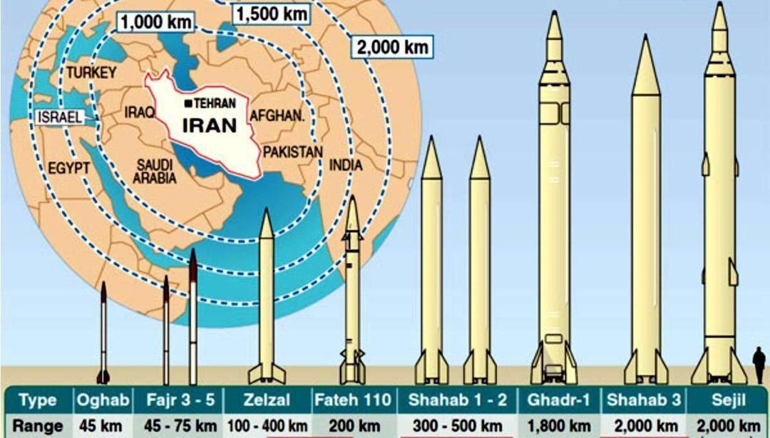 عکس/ تمام پایگاههای نظامی آمریکا در تیررس موشکهای ایران هستند