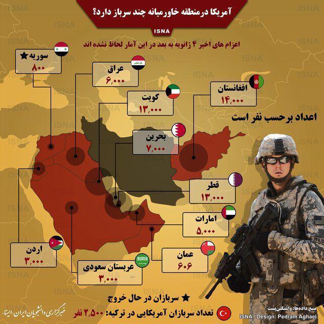 عکس/آمریکا در منطقه خاورمیانه چند سرباز دارد؟