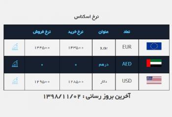 قیمت دلار تغییر نکرد / قیمت ارز در صرافی ملی ۹۸/۱۱/۲