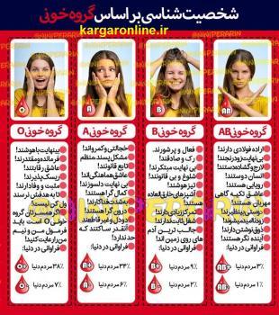 شخصیت شناسی از روی گروه خونی شما+عکس