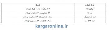 رئیس شورای رقابت خبر داد/ قیمت جدید ۴ خودروی پرتقاضا/پراید۴۹ میلیون؛ ساینا ۵۹ میلیون تومان