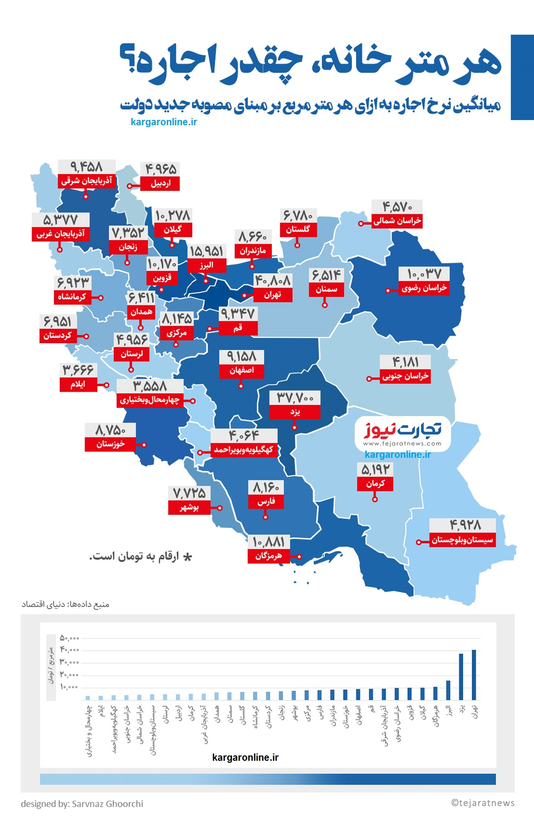 حداکثر اجاره بهای مسکن در ۳۱ استان اعلام شد (اینفوگرافیک)