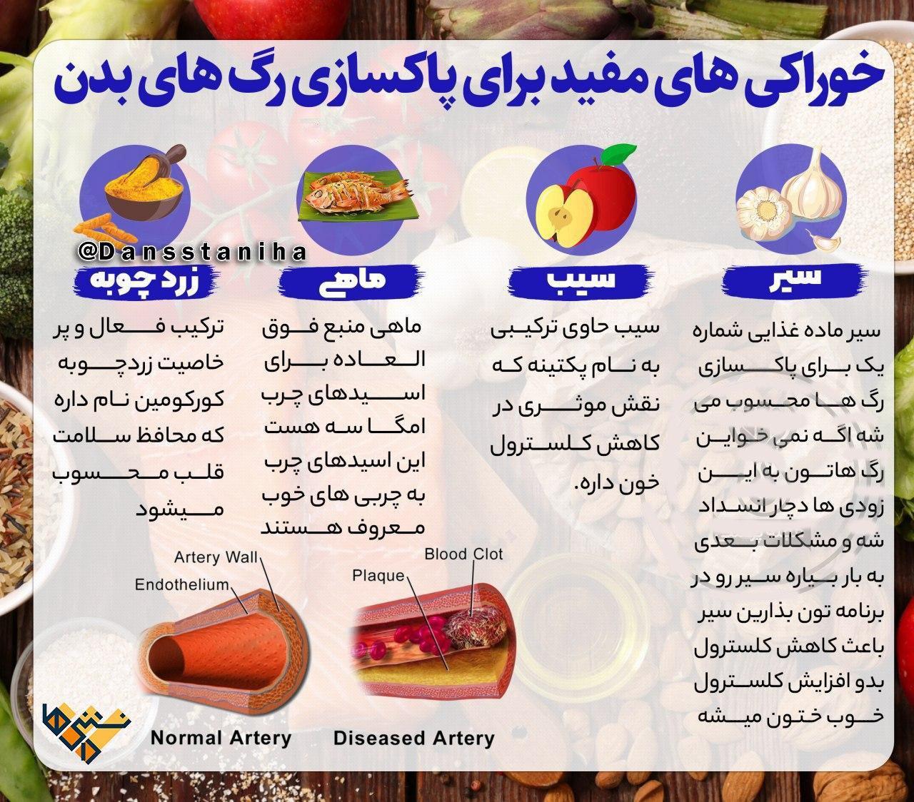 خوراکیهایی که رگهای بدن را پاکسازی میکند