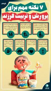 هفت روش و نکته مهم کاربردی برای تربیت فرزندان